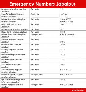 Emergency helpline numbers in Jabalpur - vmedoambulance